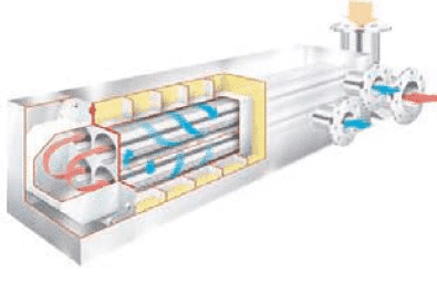 Warmtewisselaar slib water